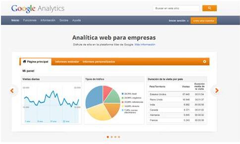 Podemos conocer el comportamiento de los visitantes de tu página web a través de Google Analytics